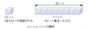 kihon01-02