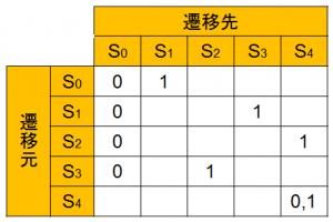 kihon04-01