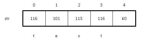 c15-1