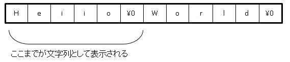 c15-3-2