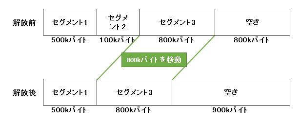問18_new