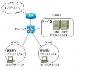 network-q1
