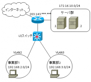 network7-1